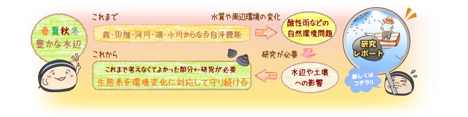 H280229_info_Kenkyu