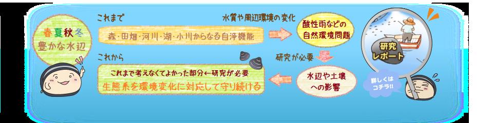H280627_info_Kenkyu